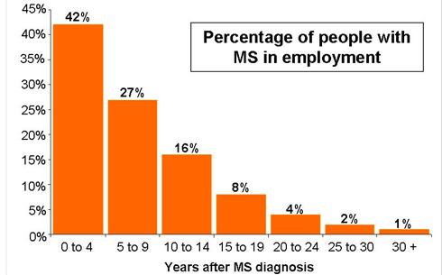 employment-stats